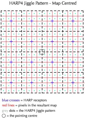 HARP4_mc