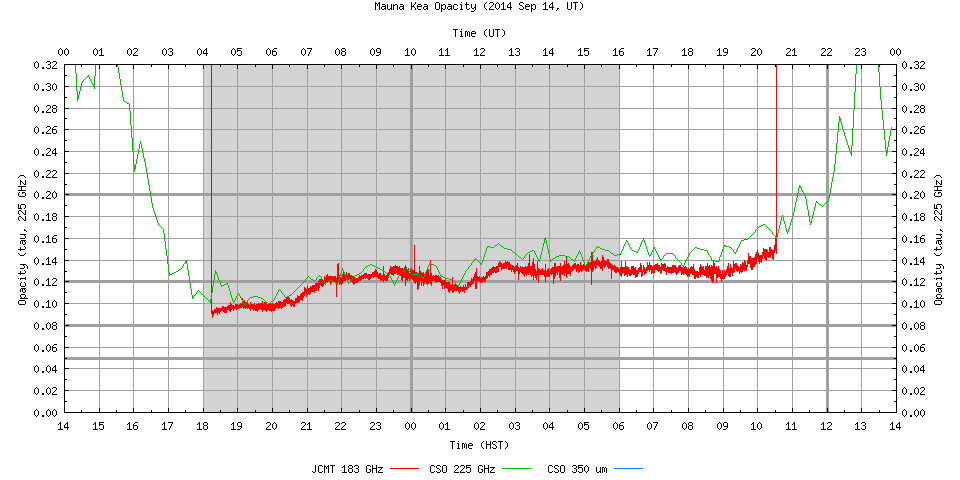 maunakea_opacity_plot_example