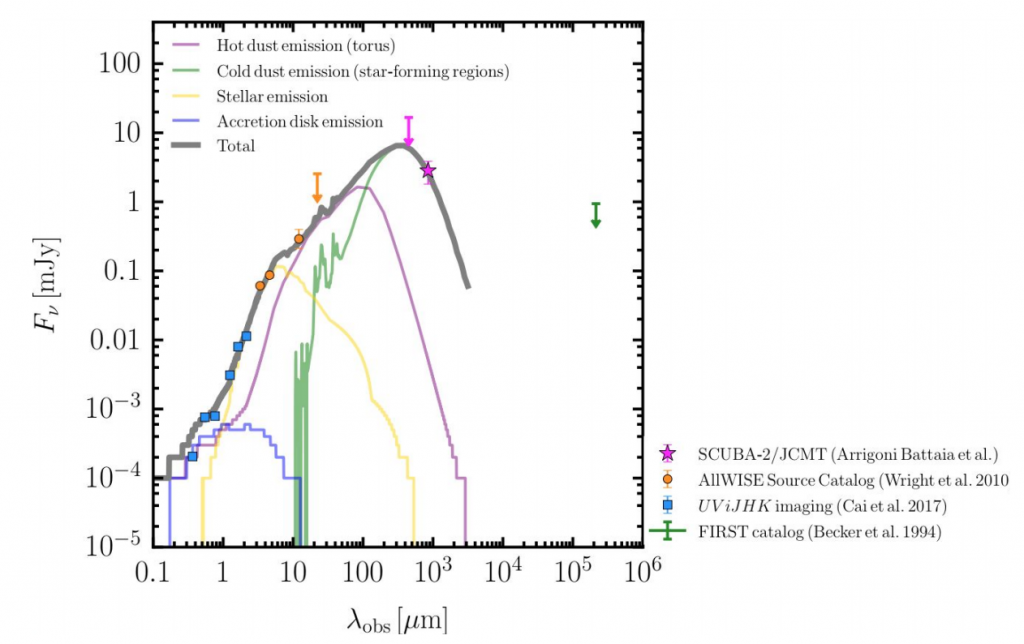 Announcements – James Clerk Maxwell Telescope on