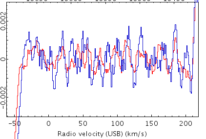 16.5 MHz Standing Waves
