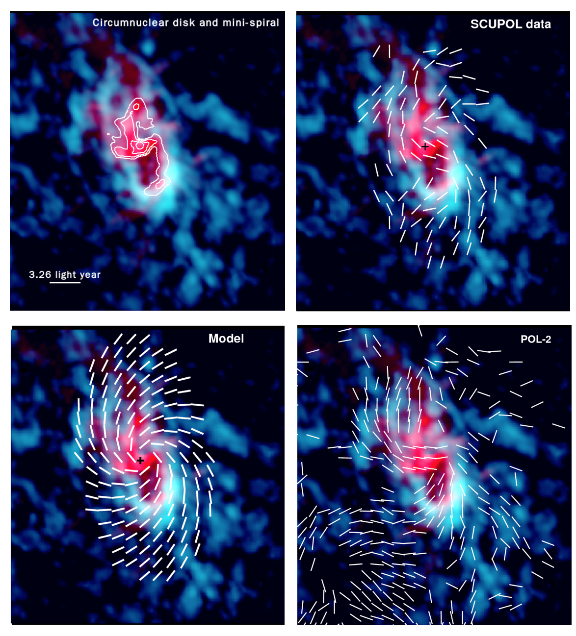 James Clerk Maxwell Telescope Operated By East Asian Observatory Modern Circuit Board With Light Rays Shining Through A Blue Theme Color Composite Images Of The Sma Map Tracing Molecular Gas Cnd And Very Large Array Vla 6 Cm Mini Spiral Red